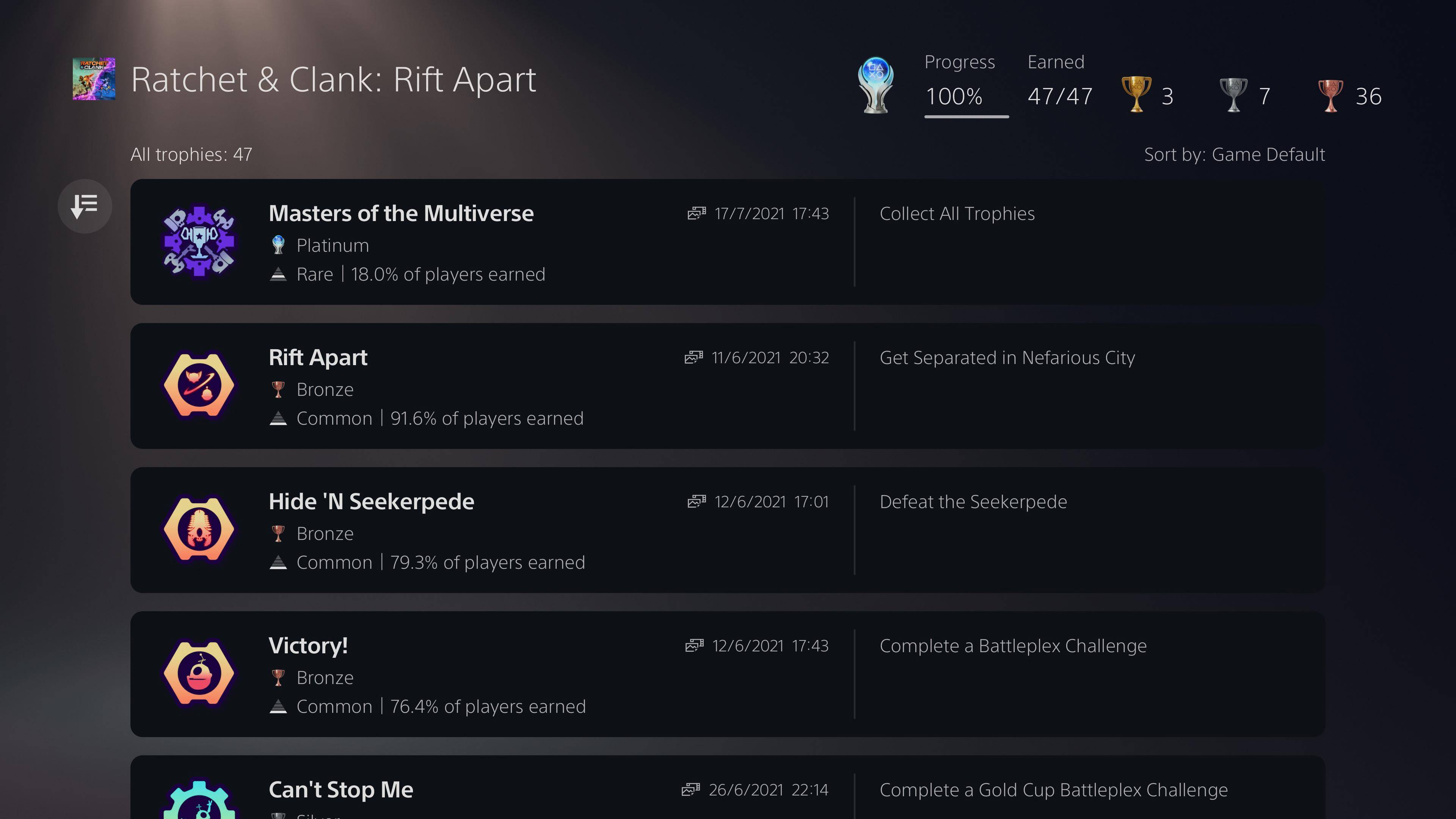 List of Ratchet & Clank: Rift Apart Trophies