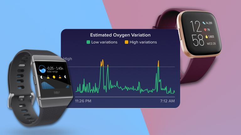 Fitbit blood oxygenation level SpO2 level estimated oxygen variation graph