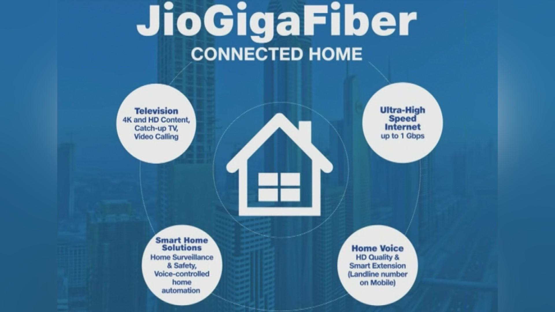 Reliance Jio GigaFiber Triple Play plan: broadband, TV and unlimited