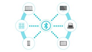 Understanding reliability in Bluetooth® technology