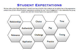 How well does your school meet student expectations? Take this quiz to find out.