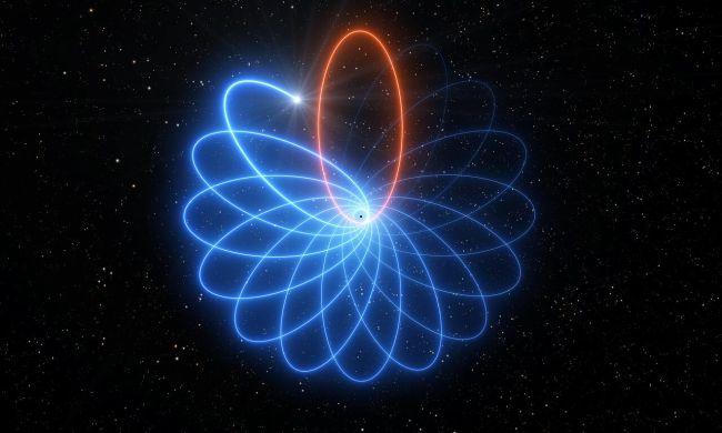 Star's motion around Milky Way's monster black hole proves Einstein right yet again