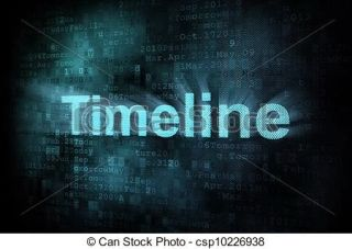 top 20 sites and apps for creating timelines tech learning