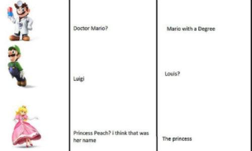 super mario smash bros characters names