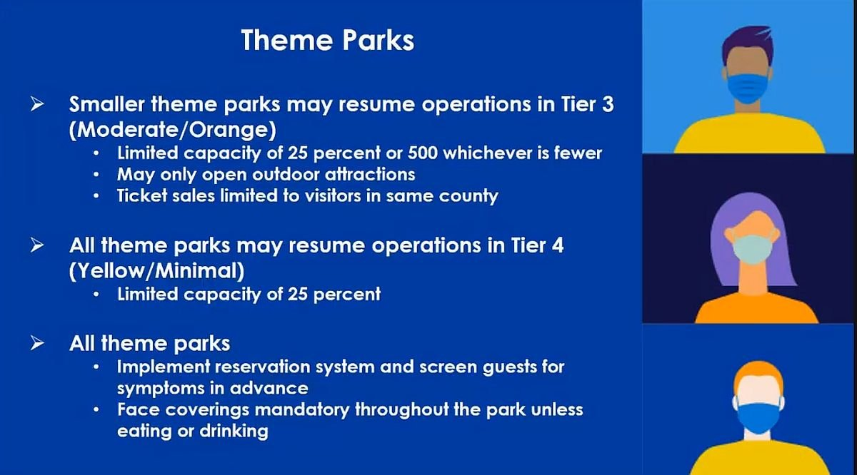 CA theme parks guidelines