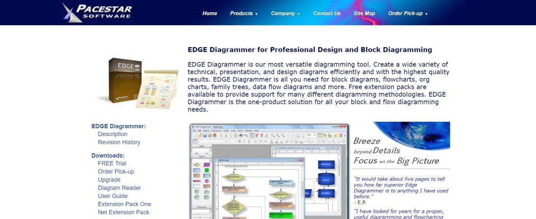 EDGE Diagrammer review