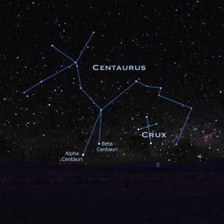 Centaurus, Hadar