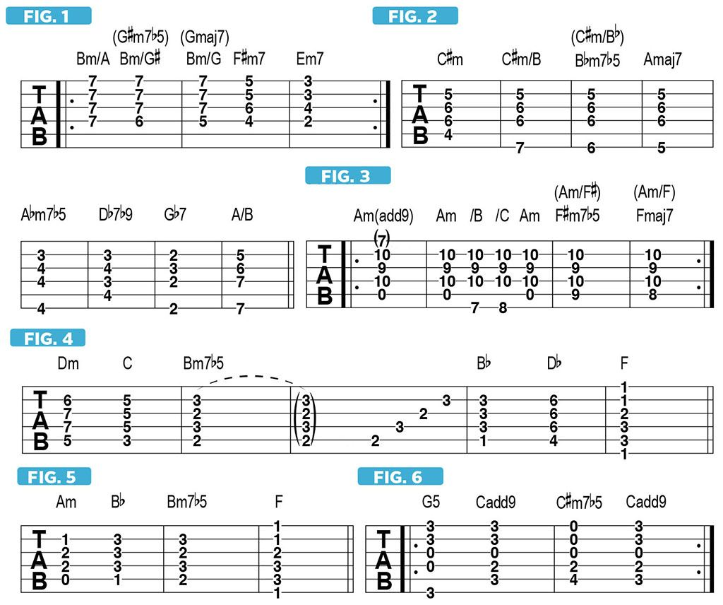 Restless Harmony: Meet the Anxious m7b5 Chord | Guitarworld