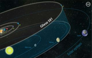 The orbits of planets in the Gliese 581 system are compared to those of our own solar system. The Gliese 581 star has about 30 percent the mass of our sun, and the outermost planet is closer to its star than we are to the sun. Gliese 581d might be able to