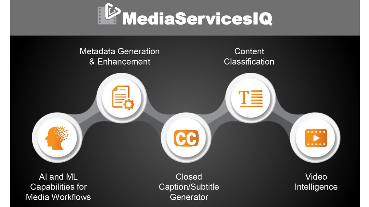 Digital Nirvana Debuts MediaServicesIQ AI Workflows Portal