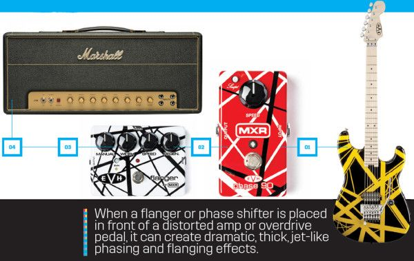Where to Place Your Effect Pedals in Your Signal Chain