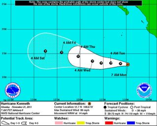 Projected path of Hurricane Kenneth over next 5 days