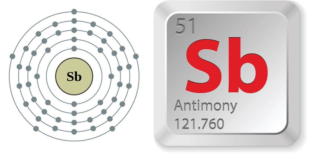 Facts About Antimony | Live Science