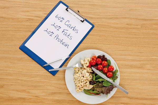 Diet, food, carbs, protien, fat