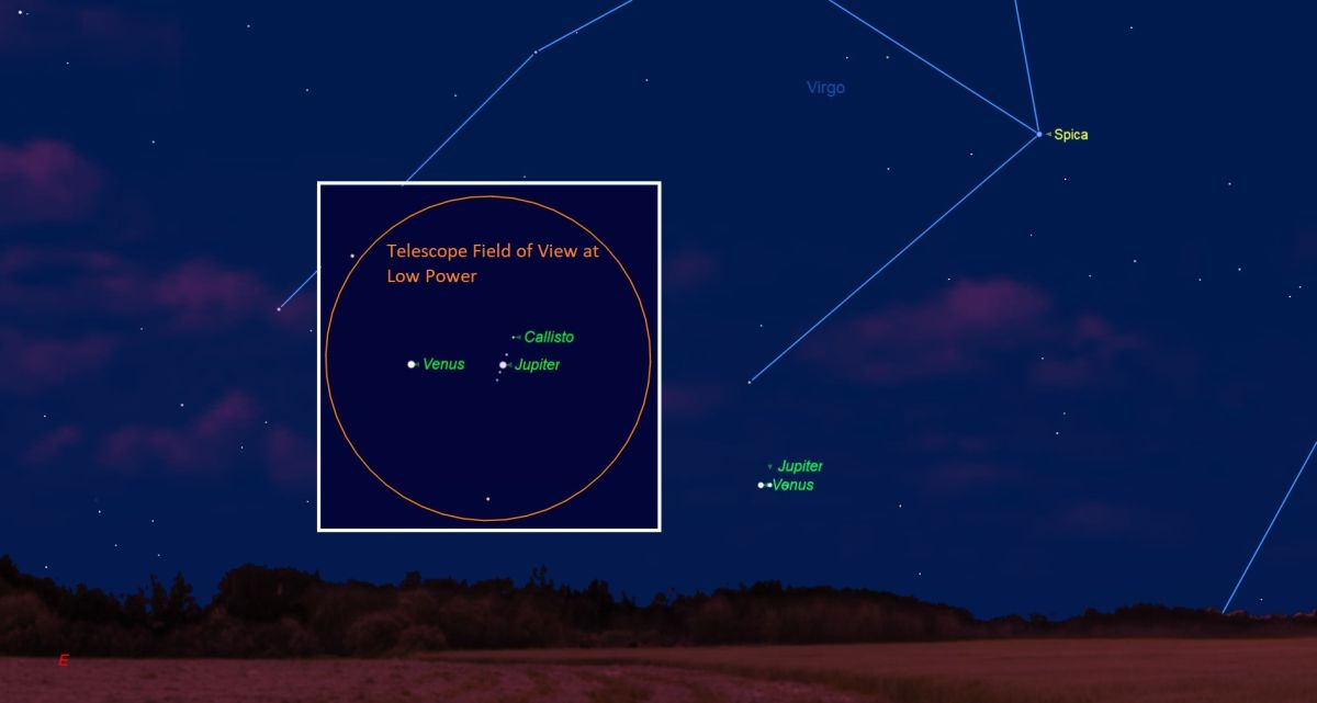 Venus-Jupiter Conjunction 2017: When, Where and How to See