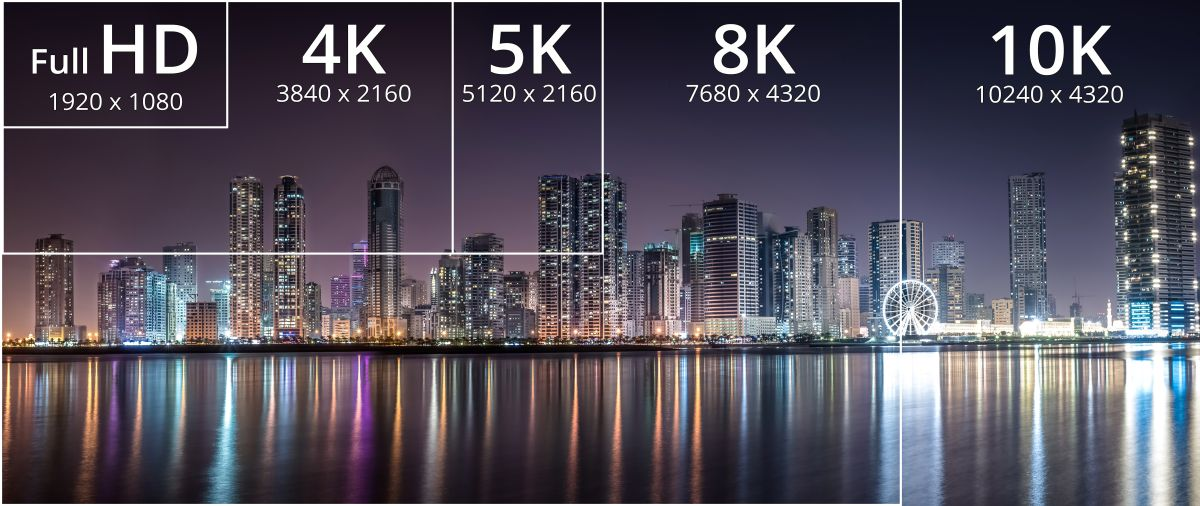 The best 5K and 8K monitors in 2019 | Creative Bloq