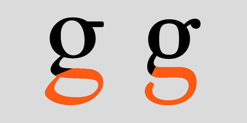 Lower case 'g' with bottom loop highlighted