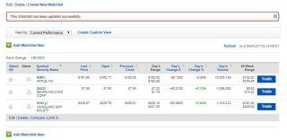 Merrill edge options trading levels
