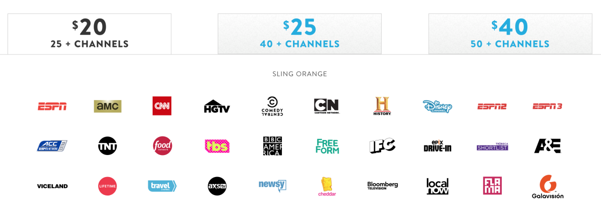 Sling TV Packages: Here's every available subscription