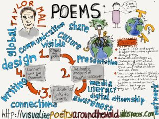 Global Project: Visualize Poetry Around the World