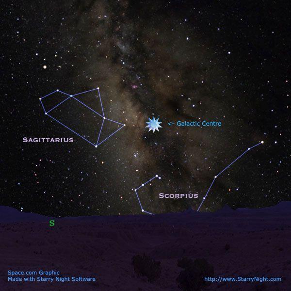 Constellation Sagittarius: Archer, Dipper or Teapot? | Space