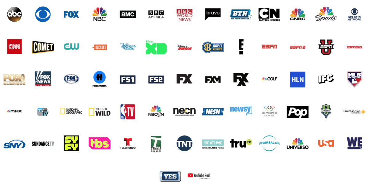 Charter Cable Packages >> YouTube TV channels: Here's every available channel on YouTube TV | TechRadar