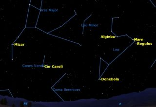 Mars pays a visit to the brightest star in the constellation Leo: Regulus.