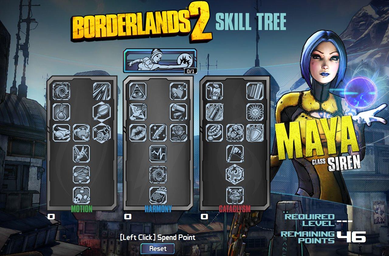 Borderlands 2 Skill Trees Released #23745