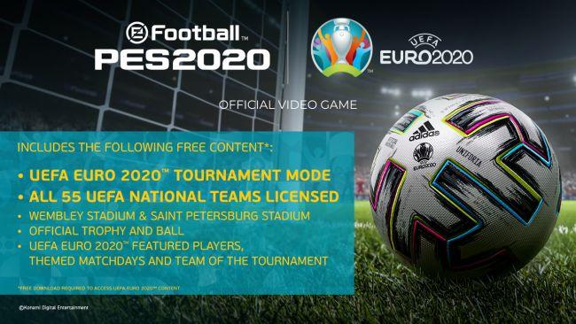 Euro 2020 gratuit en DLC pour PES - Euro 2020