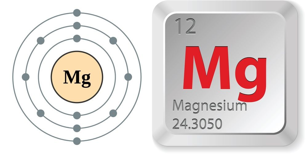 Facts About Magnesium | Live Science