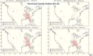 Hurricane Sandy shakes US