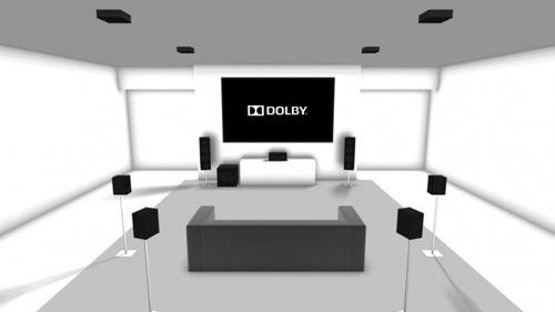 Dolby Atmos What Is It How Can You Get It What Speakers