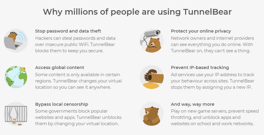 TunnelBear review - TunnelBear features