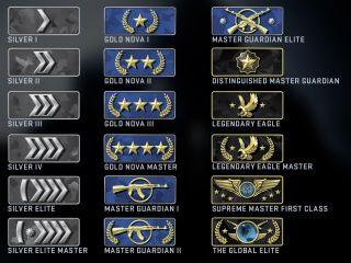 CS:GO ranks skill group Silver Gold Nova Master Guardian Legendary Eagle Supreme Master First Class Global Elite