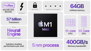 Specs for the M1 Max
