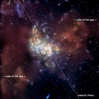 Ancient Outburst of Milky Way's Black Hole Discovered