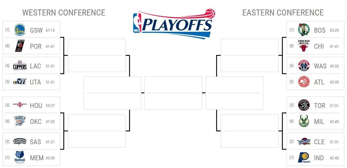 2020. Playoffs NBA