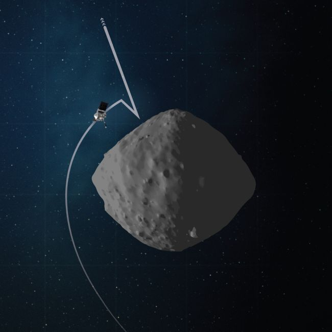 This artist's concept shows the trajectory and configuration of NASA's OSIRIS-REx spacecraft during the checkpoint rehearsal on April 14, 2020.