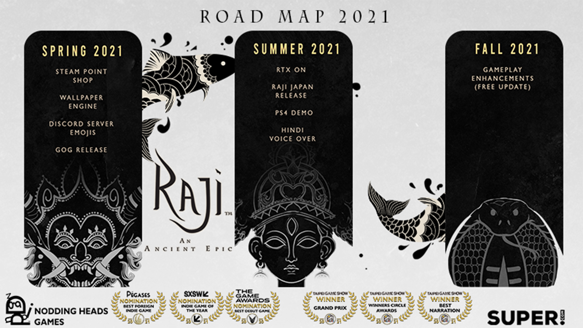 Raji: An Ancient Epic 2021 Roadmap