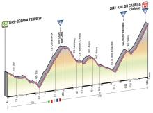Stage 15 of the Giro d'Italia to the Col du Galibier