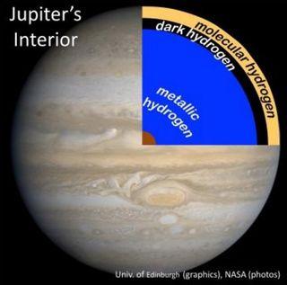 'Dark Hydrogen' Within Jupiter