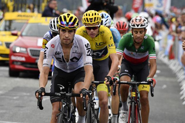 Thumbnail Credit (cyclingweekly.com) (Photo: Yuzuru Sunada): Mikel Landa, Chris Froome, and Fabio Aru pm stage 12 of the Tour de France Credit: Yuzuru Sunada