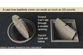 manhole-cover-100402-02