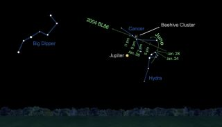 Through large binoculars and telescopes, look for near-Earth asteroid 2004 BL86 as it skims the edge of the naked eye visible Beehive Cluster in late January 2015. You might catch asteroid Juno nearby, but more detailed star charts will be needed.