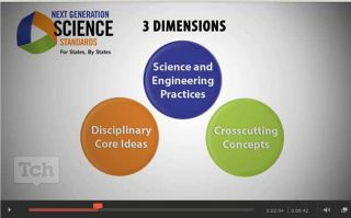 From the Classroom: Best Tech Practice Video of the Week - K-12 Science Education