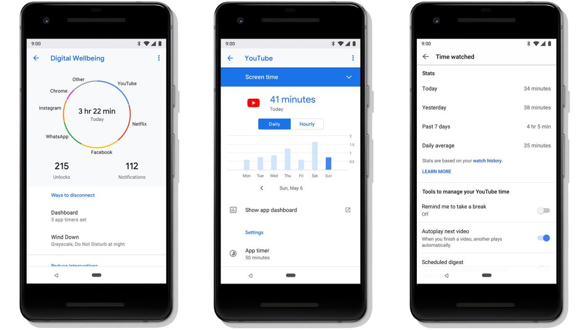 Android Pie Digital Wellbeing Beta: a deep-dive into Google's new