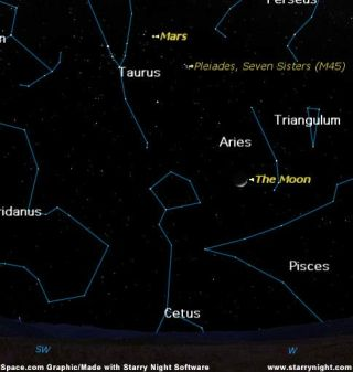 Mars Departs: Time to Take One Last Look