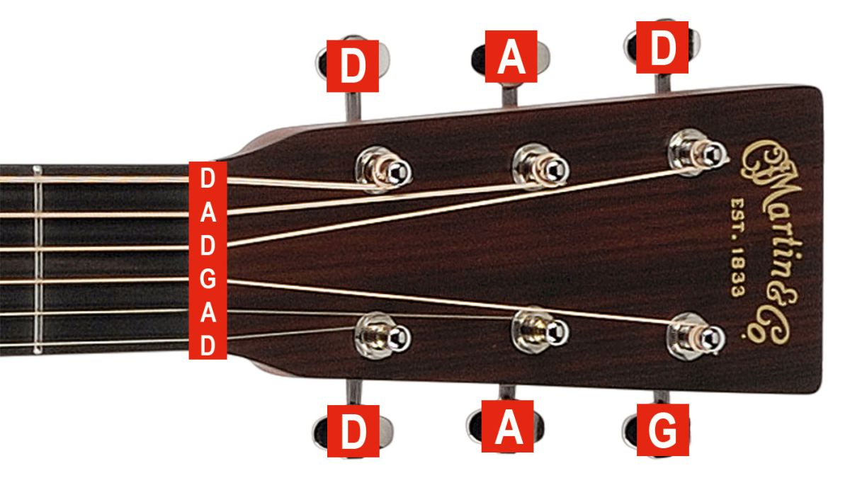 DADGAD tuning for beginners: 5 chords to start exploring with