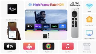 Apple TV 4K 2021