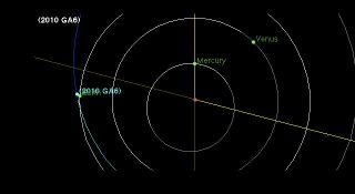 Newfound Asteroid Will Fly Close by Earth Thursday